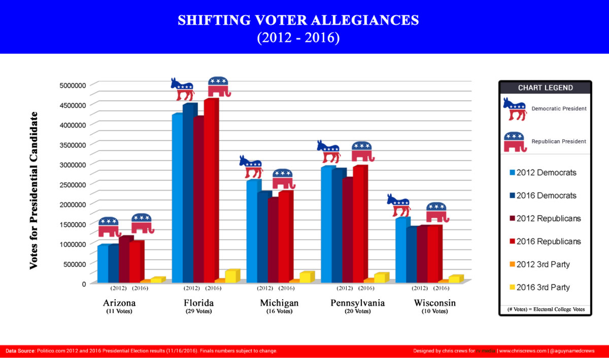 third-party-swing-states-in-2016-election_web